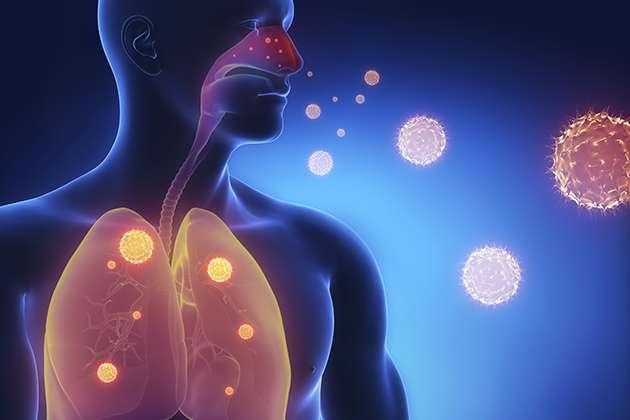 Existe uma enorme relação entre a rinite e a asma