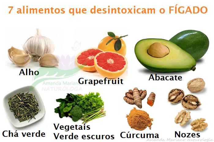 Alimentos Benéficos para o Fígado