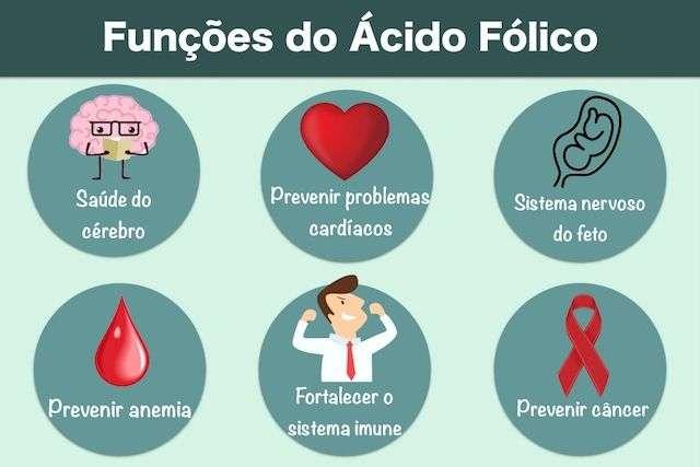 Benefícios do ácido fólico na saúde
