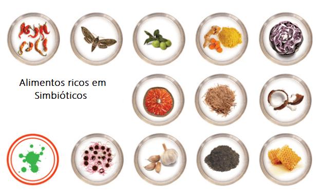 Alimentos Ricos Em Simbióticos