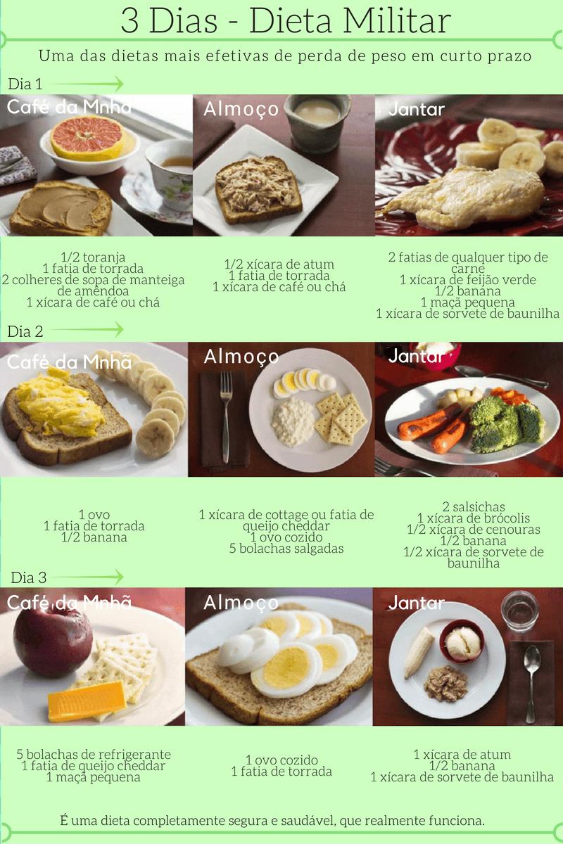 Menus de dieta militar