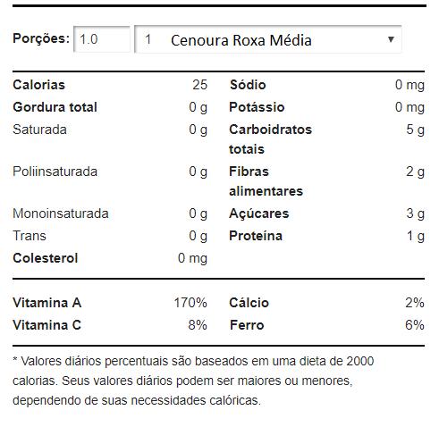 Composição Nutricional Cenoura Roxa