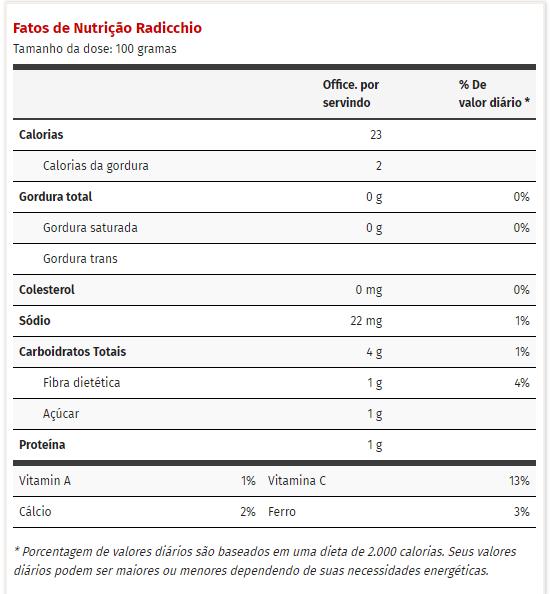 Informação Nutricional Do Radicchio
