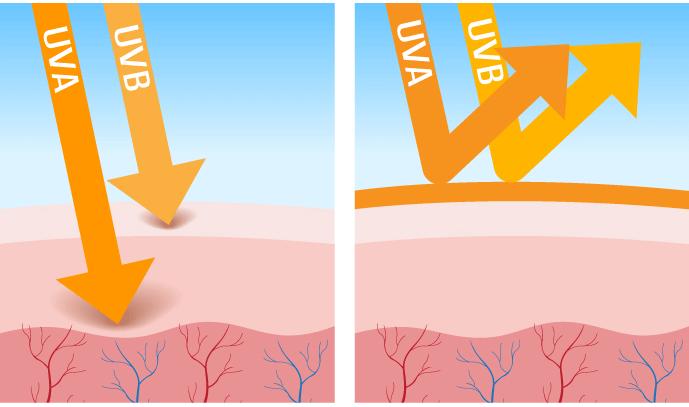 O óxido De Zinco é Usado Em Protetores Solares Para Proteger A Pele Da Luz Solar E Radiação UV