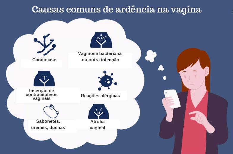 Ardência na vagina: Verminoses, vulvodínia + 4 causas e como tratar